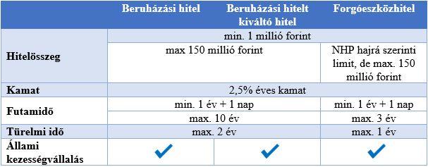 krizis-hitel-info